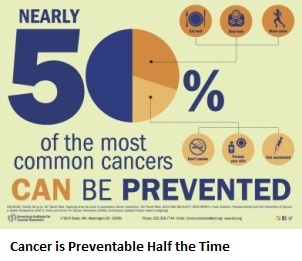 3-cancer-is-preventable-half-the-time