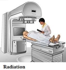 q5-4-radiation